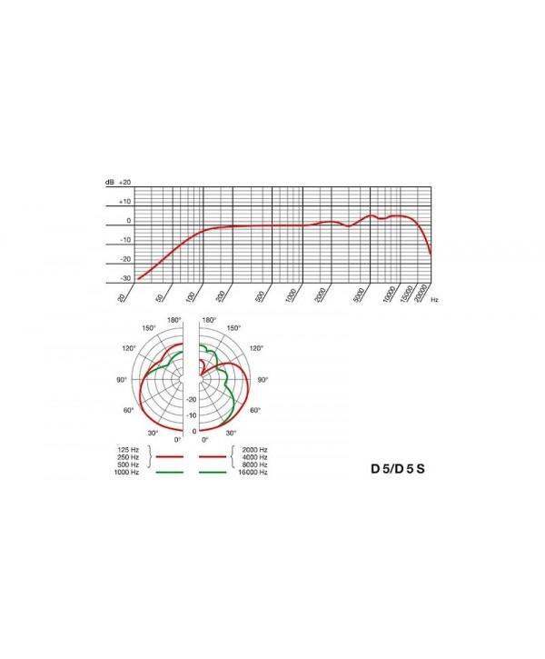 Micro Dynamique Cardioîde D5 AKG