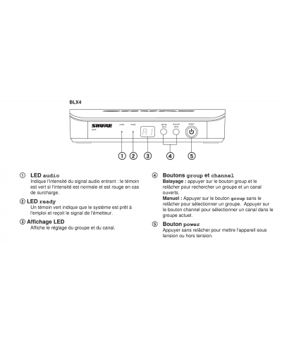 Système HF Main Shure BLX24E PG58 M17